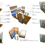 """これは提案途中の資料だが、すべての要素が""""置き家具""""で構成されているのが解る"""